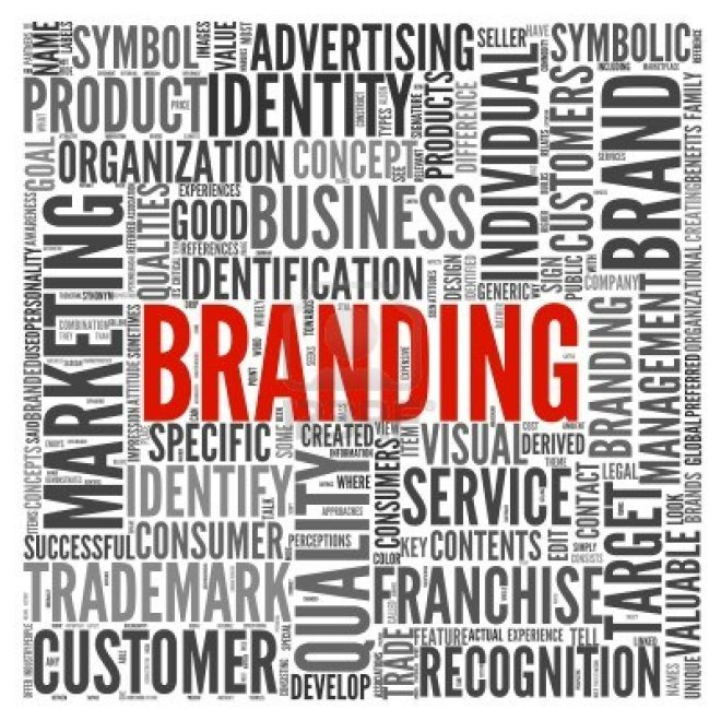 Word Cloud for Branding and marketing